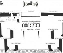 Декор салона под Карбон для BMW E34, БМВ Е34