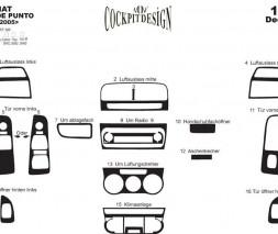 Fiat Punto Grande/EVO 2006↗ и 2011↗ гг. Декор на панель Дерево