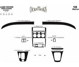 Land Rover Freelander I Накладки на панель (2000-2003, 10 частей) Дерево