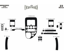 Mercedes Vito W638 1996-2003 гг. Накладки на панель Meric (1996-1999) Дерево