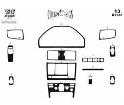Volvo XC90 2002-2016 гг. Накладки на панель Дерево